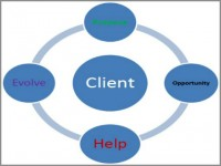 career coaching model Sandipa Thapa Basnyat-470x352