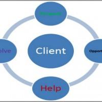 career coaching model Sandipa Thapa Basnyat-470x352