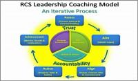 leadership-coaching-model-todd-mauney-600x352
