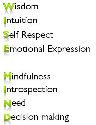 Transformational & Motivational Coaching Model Doukessa Lerias 2