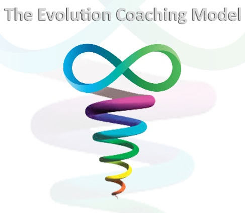 Violetta Psofaki coaching model 1