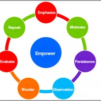 Life & Business Coaching Model Iva Mishra-600x352