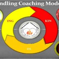 Life Coaching Model Cinque Parker-600x352