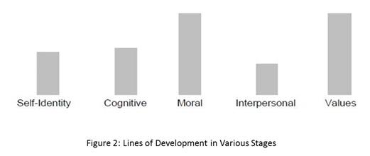 Rackel Correa research paper 3
