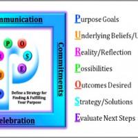 Life Purpose & Career Coaching Model Fatima Edwards-600x352