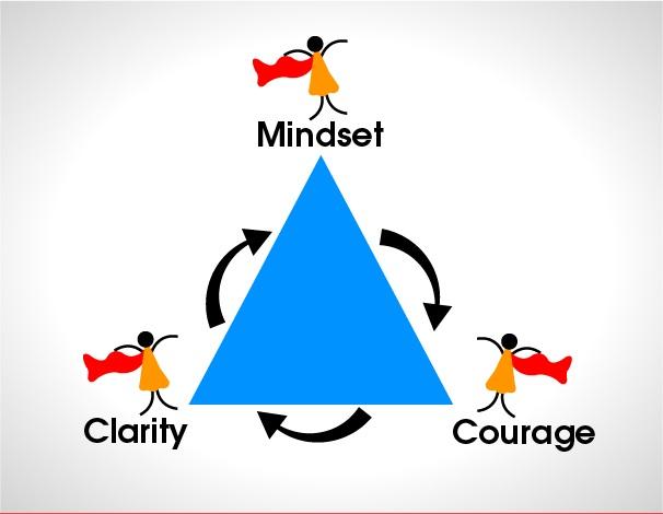 Life Coaching Model Leann Ferry1