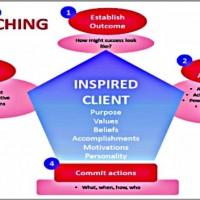 Career Coaching Model Lay Li Tan -600x352