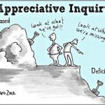 It's all about the Question – Coaching Tips About Appreciative Inquiry