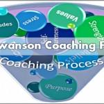 Coaching Model: The Swanson Coaching Funnel