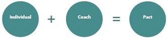 Wathenia Gabbard coaching model 4.1 364x433