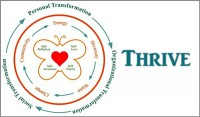 Transformational and Thrive Coaching Model Areeya Mahaworamakorn0-600x352