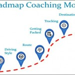 Coaching Model: Roadmap