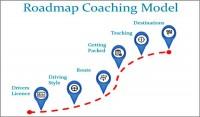 Roadmap Model
