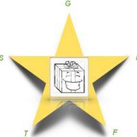 nlp-coaching-model-anu-sachar-2