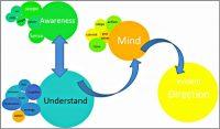 life_coaching_model_coca_staicu-600x352