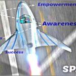 Coaching Model: SPACE