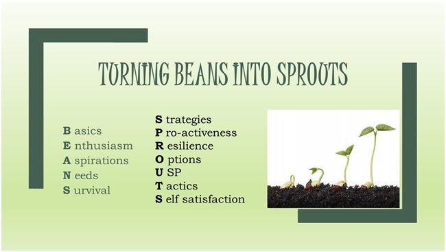 Coaching Model Turning Beans Into Sprouts