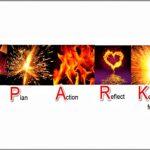 Coaching Model: SPARK