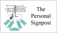 Coaching Model: The Personal Signpost