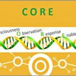 Coaching Model: C O R E