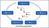 Coaching Model: Sacred Space