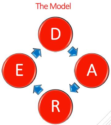 Executive_&_Leadership_Coaching_Model_Katia_Melazzi_5