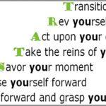 Coaching Model: RESTART