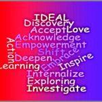 Coaching Model: IDEAL
