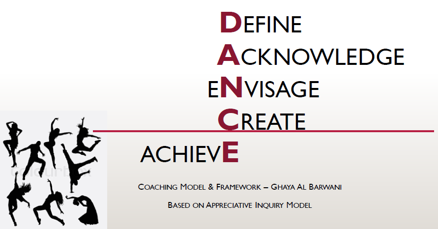 Corporate_Coaching_Model_Ghaya_Al_Barwani_1