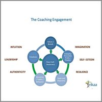 Life Coaching Model Jasrin Singh1-1200x1200