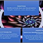 Coaching Model: Kaleidoscope