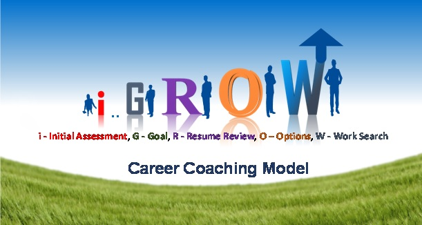 Career Coaching Model George Goh 1
