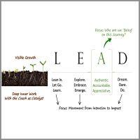 Leadership Coaching Model Shruti Sridhar Murthy1-1200x1200