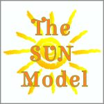 Coaching Model: The SUN