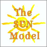 Life Coaching Model Megan Bautista1-1200x1200