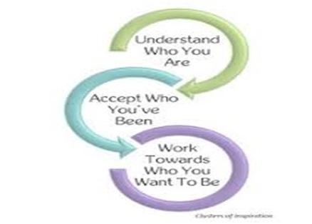 Business Coaching Model Isha Reuben-Theodore3