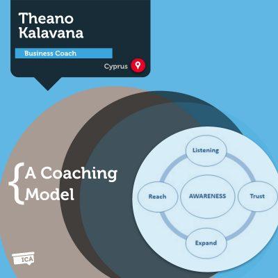 A.L.T.E.R Business Coaching Model Theano Kalavana