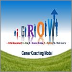 Coaching Model: i..GROW