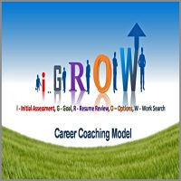 Career Coaching Model George Goh1-1200x1200