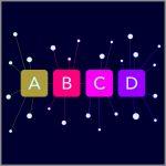 Coaching Model: A-B-C-D