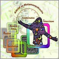 Transformation Coaching Model Rachna Mimani
