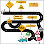 Coaching Model: Success