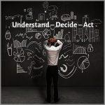 Coaching Model: Understand – Decide – Act