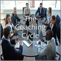 Corporate Coaching Model Birte Kuhn