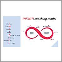 Executive Coaching Model Jean-Pierre LOIZEAU