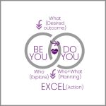 Coaching Model: Be You. Do You. Excel