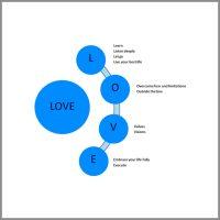 Life_Coaching_Model_Roxana_Borcsa