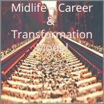 Coaching Model: Midlife – Career & Transformation Model