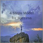 Coaching Model: 4 Steps Model for Success
