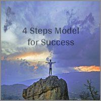 Life Coaching Model Ioannis Asimakis